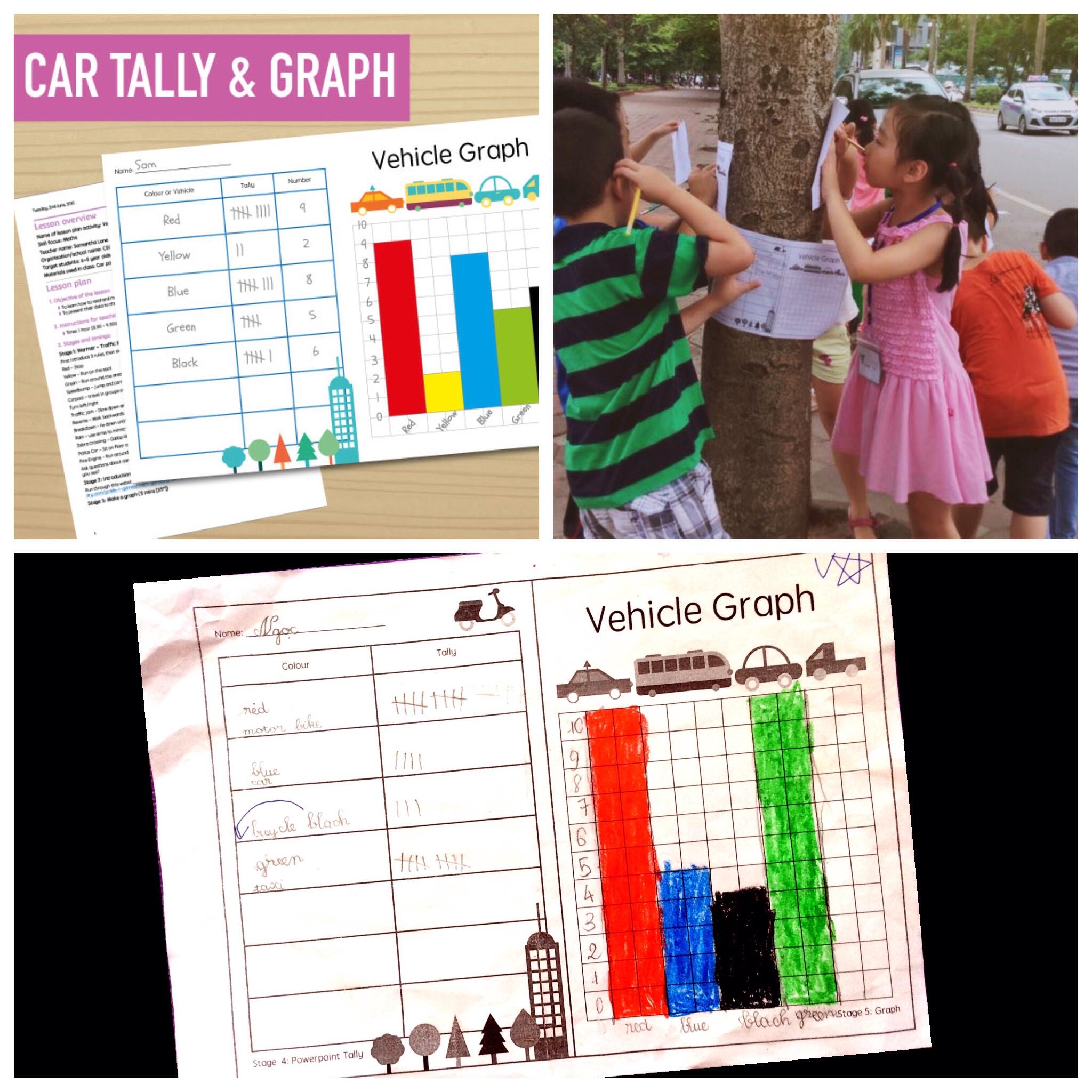 Vehicle Tally Amp Graph Language Lane
