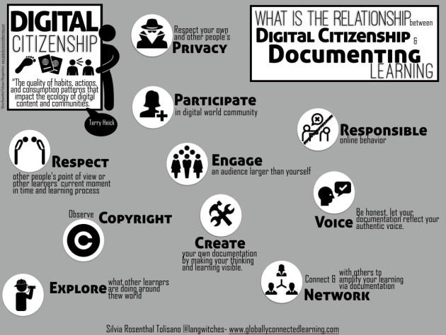digital-citizenship2-tolisano