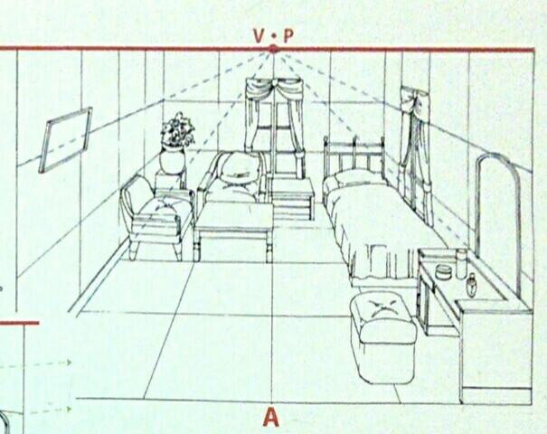 一点透視図法部屋