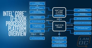 Intel i76700K Skylake  LanOC Reviews
