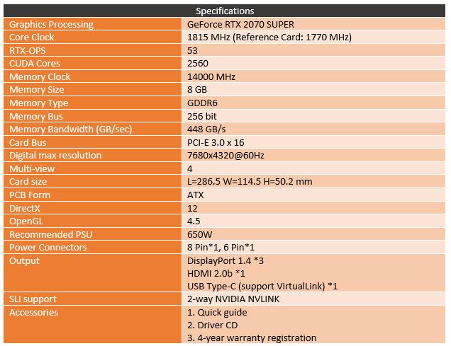 Gigabyte Rtx 2070 Super Gaming Oc 8g Lanoc Reviews