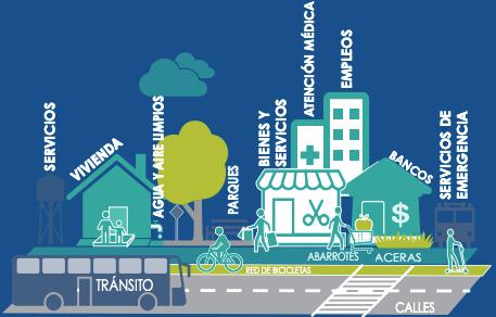 Ejemplo de Vecindarios de 10 minutos, descrito en el Plan de Desarrollo 2040.
