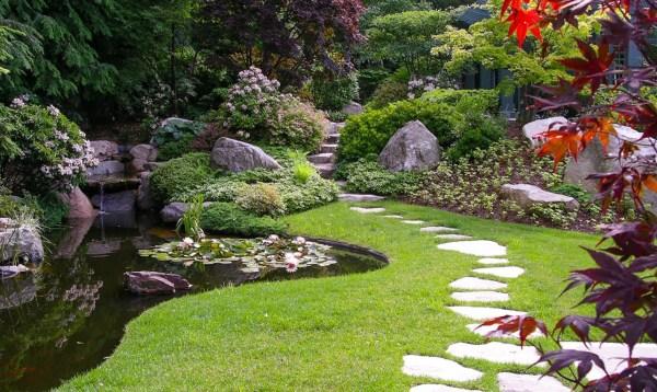 Ландшафтный дизайн двора фото современных дворов и участков