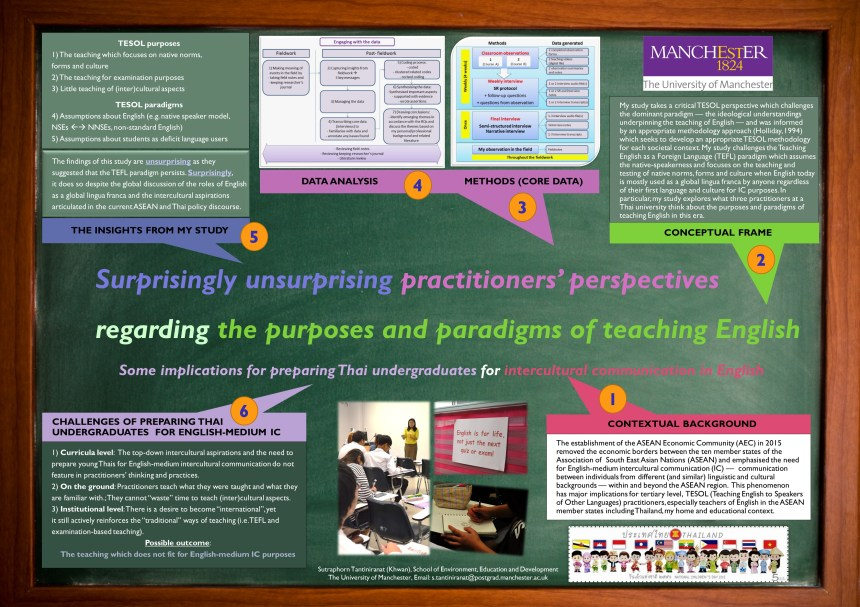 Sutraphorn Tantiniranat PRSS 2016 poster, University of Manchester