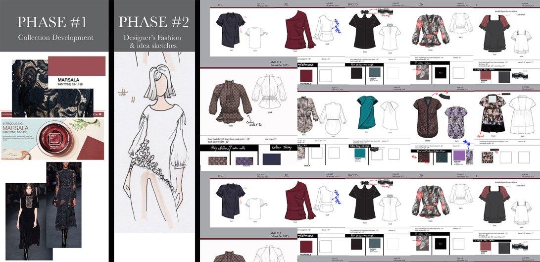 freelancer, fashion designer,Lantie,nyc freelancer,dress collection,dress designer, mood board, nyc designer, technical cad flats, theme ideas, dress collection,vector drawings