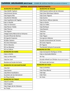 Tapones Solidarios Participating Schools
