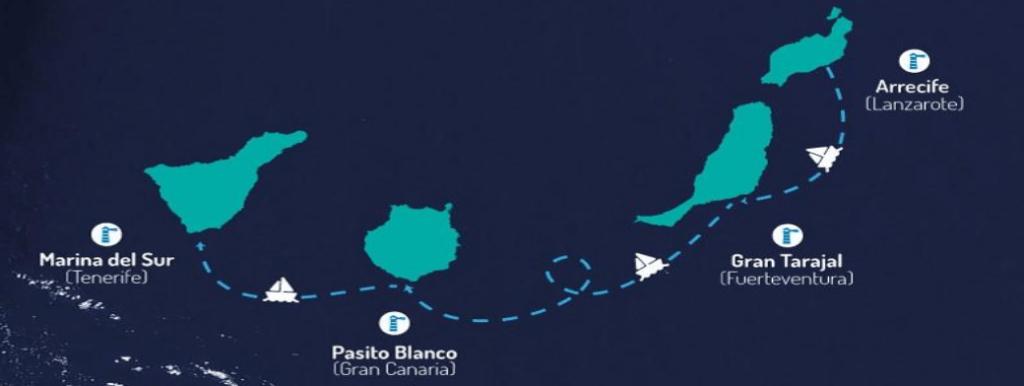 regata puertos canarios lanzarote sailing paradise