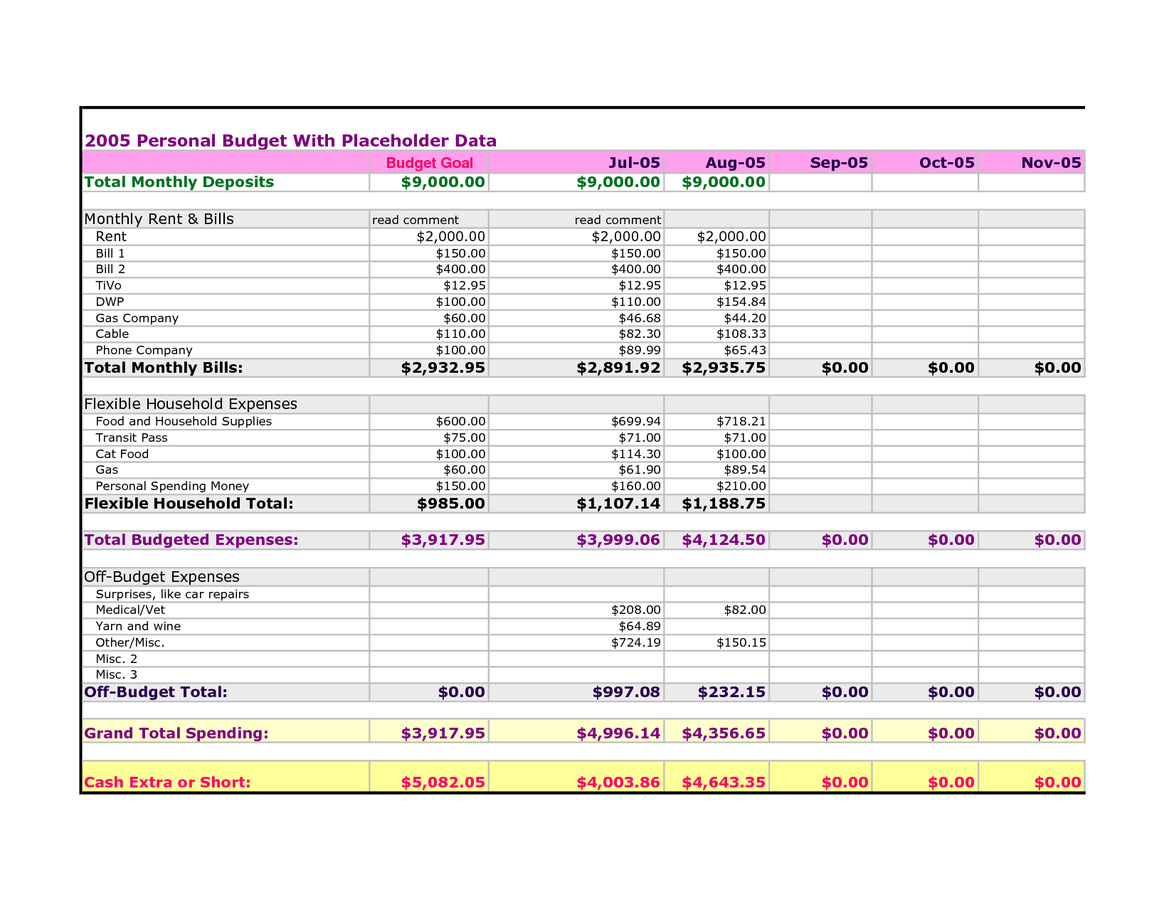 Dave Ramsey Allocated Spending Plan Excel Spreadsheet