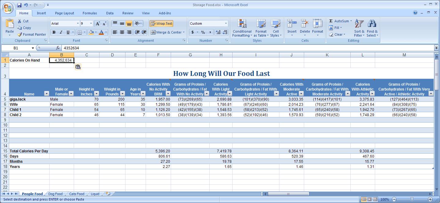 Food Template List Excel