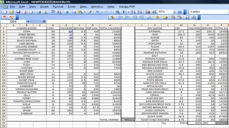Calorie Counter Spreadsheet