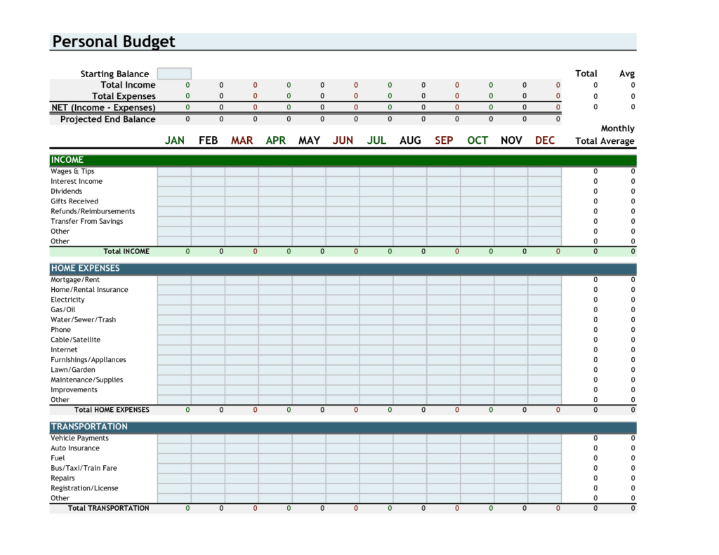 Free Template Income Projection Spreadsheet