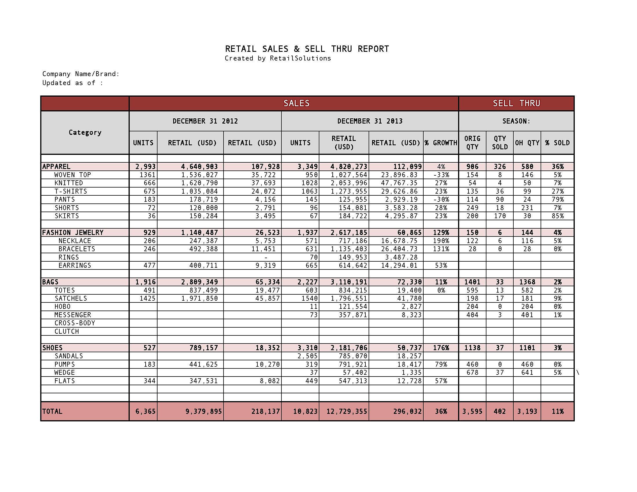 Car Lease Spreadsheet