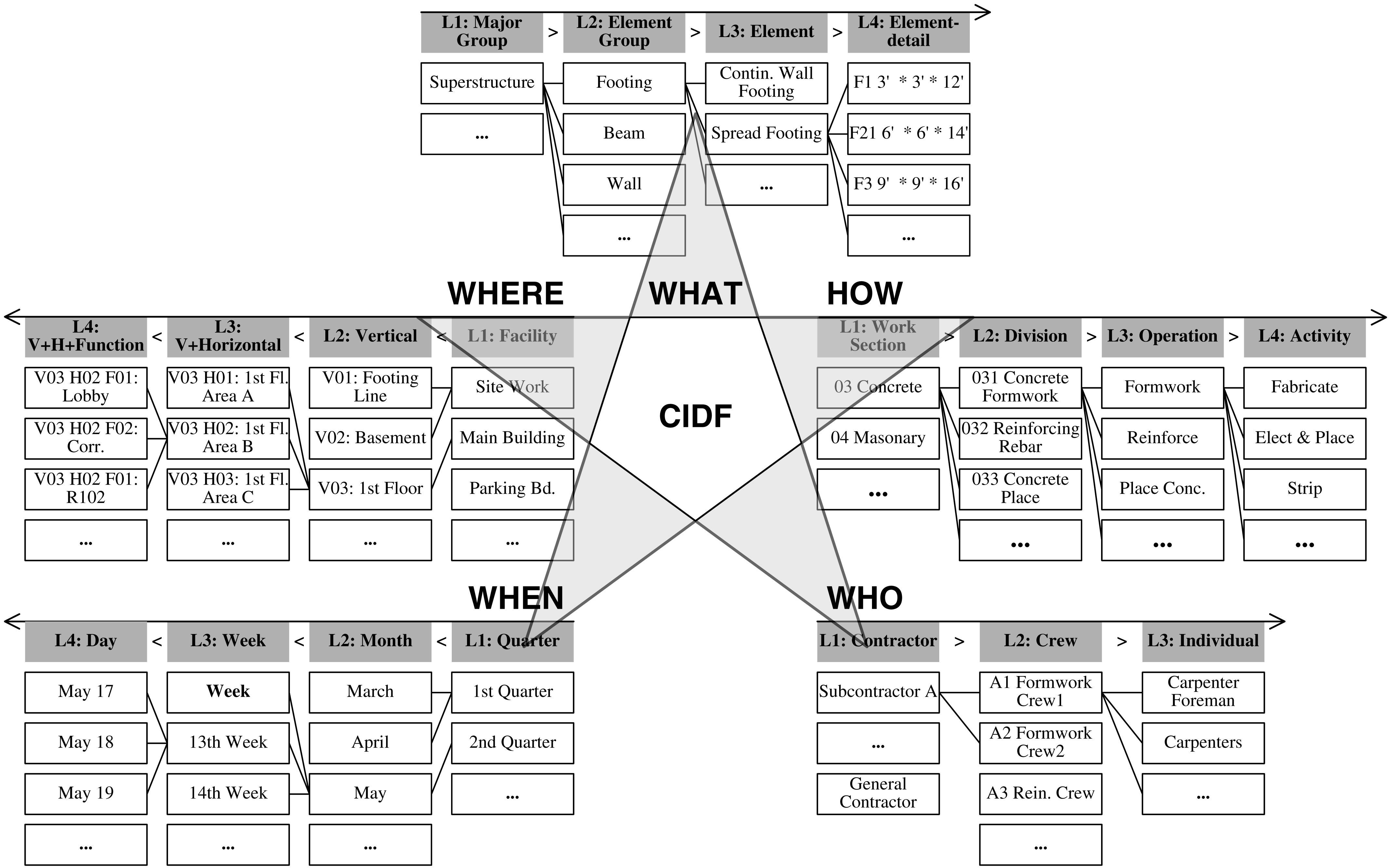 Free Formwork Design Spreadsheet