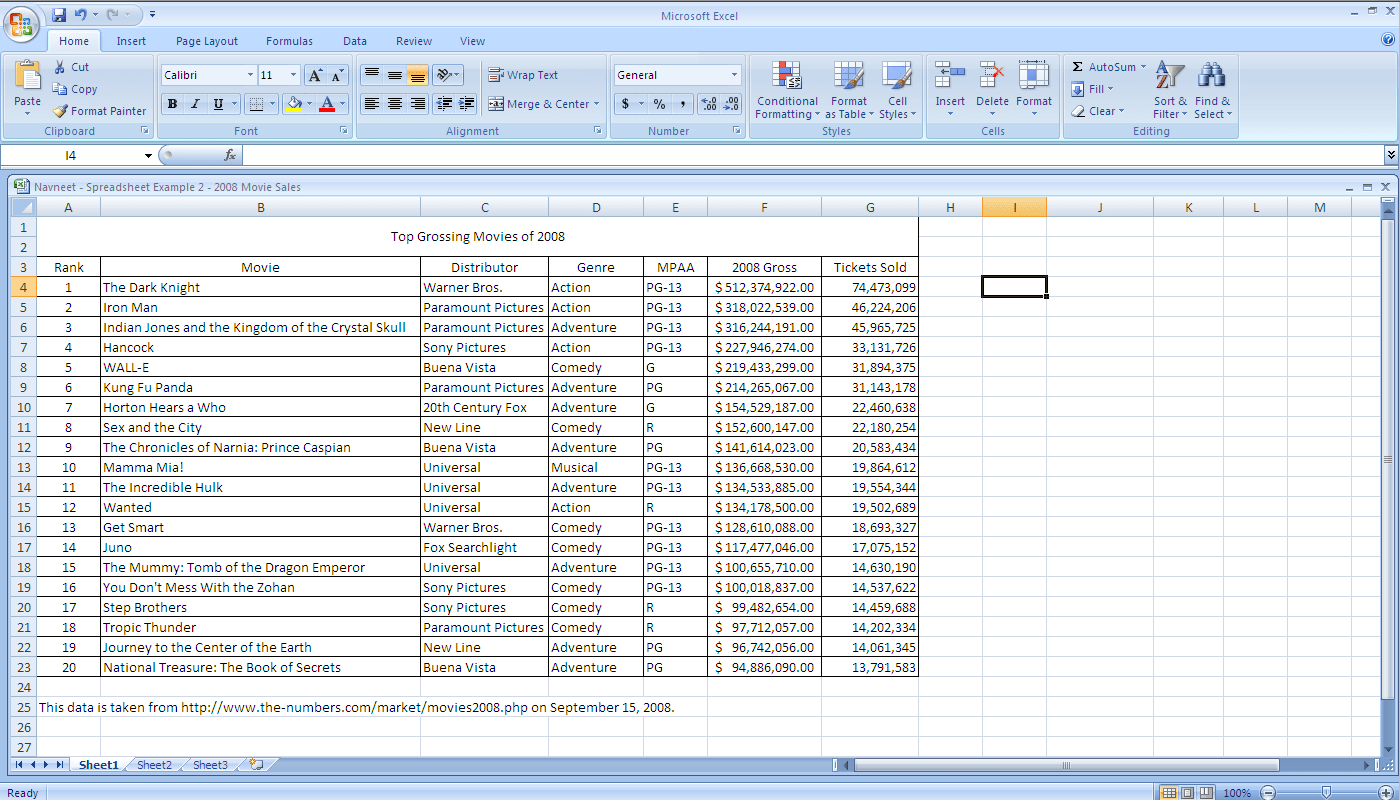 Excel Spreadsheet To