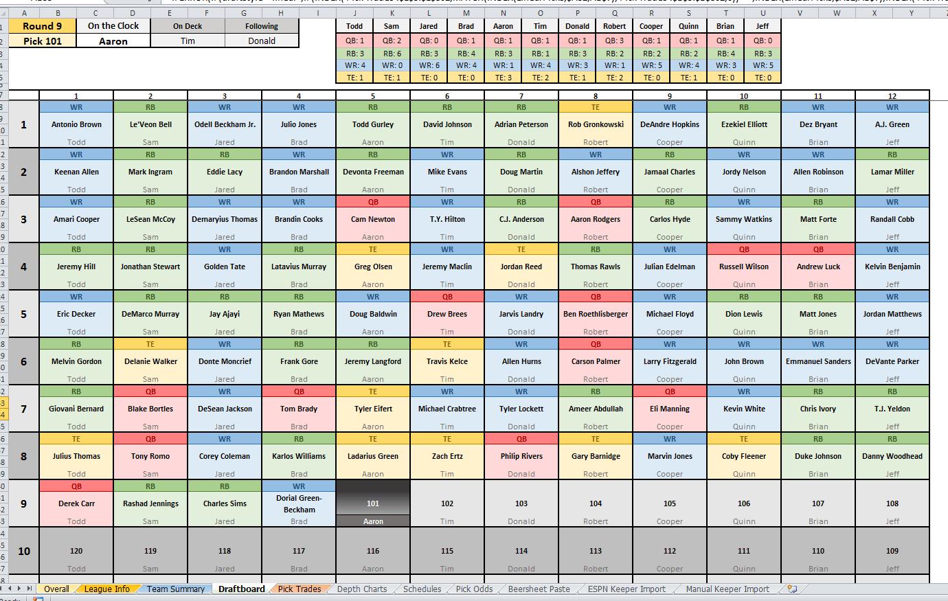 Excel Spreadsheet Template Fantasy Football Draft