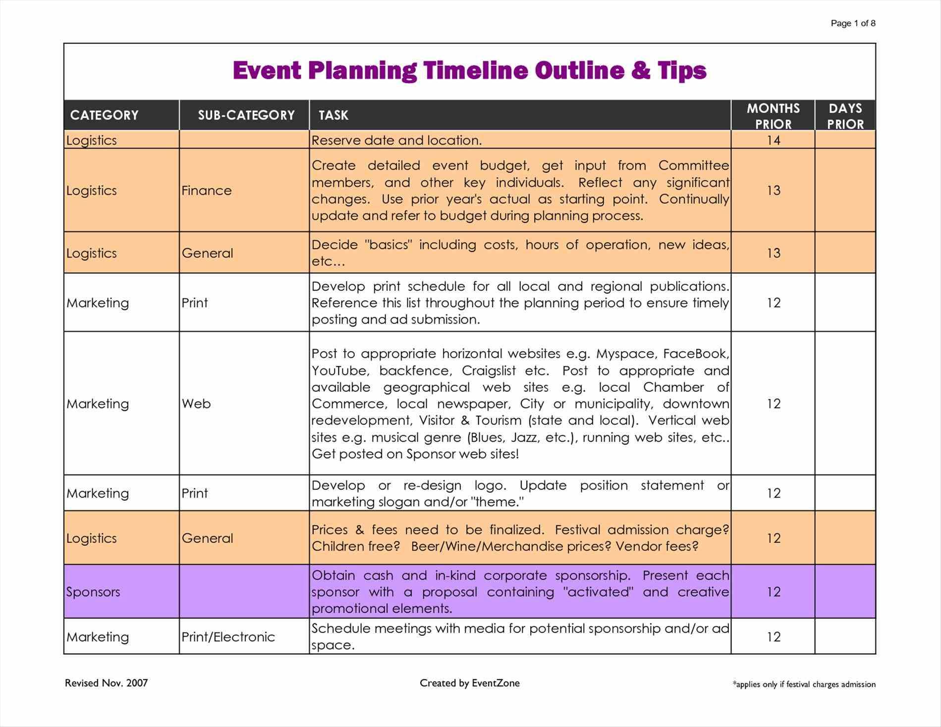 Free Download Wedding Checklist Spreadsheet