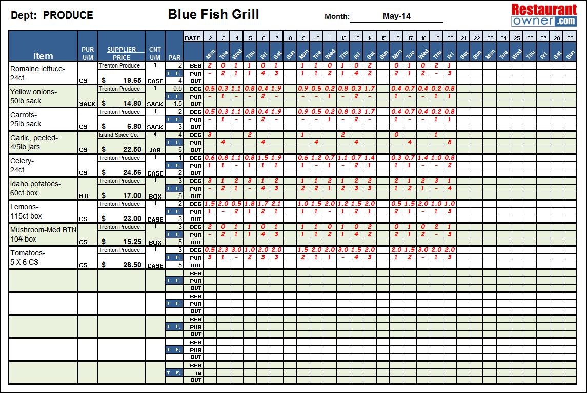 Free Restaurant Inventory Spreadsheet Download