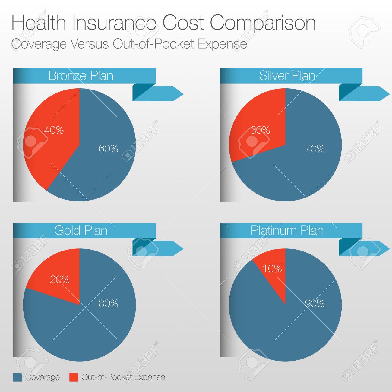 Download Insurance Quote Comparison Spreadsheet