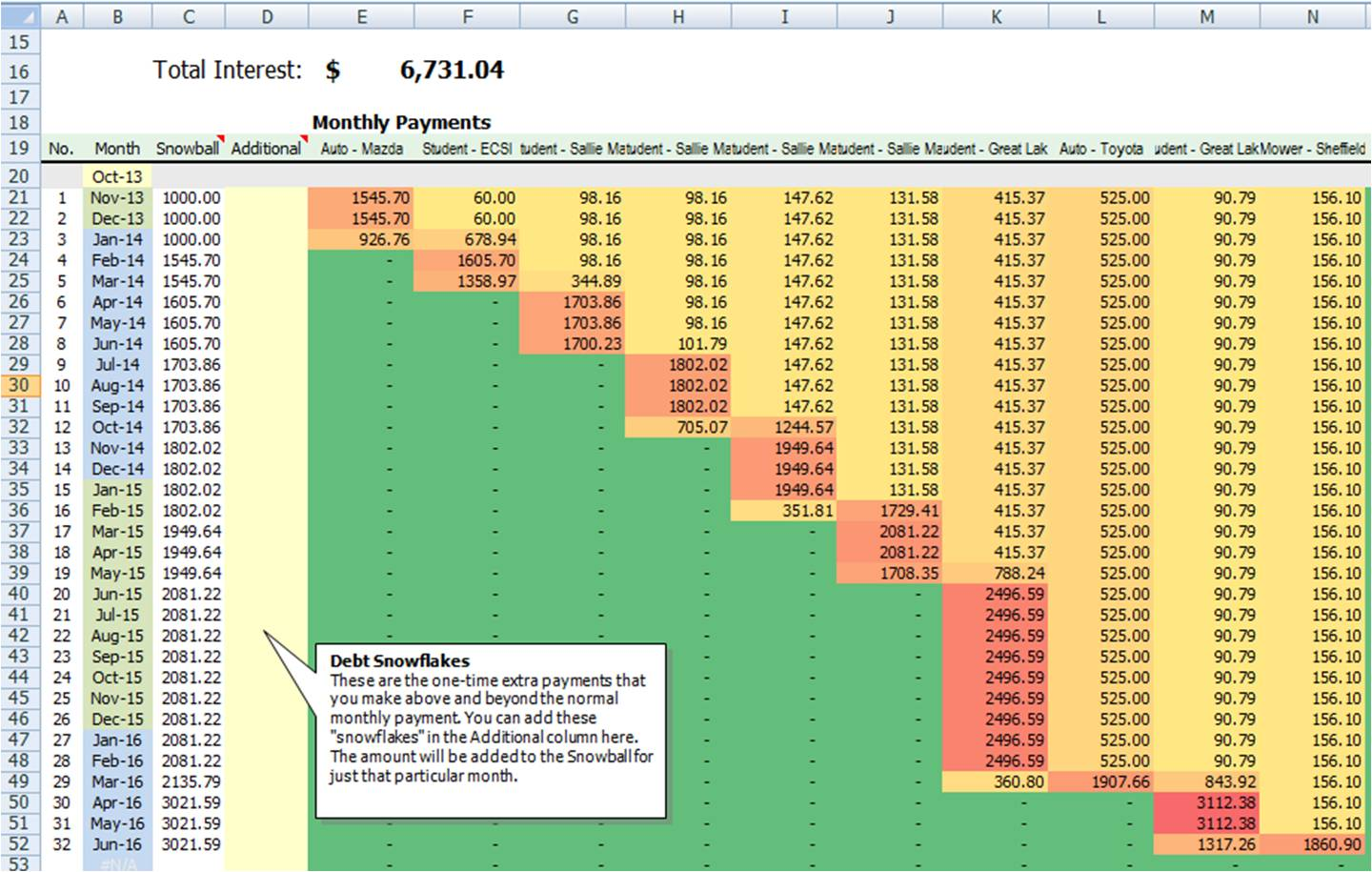 Loan Payoff Spreadsheet