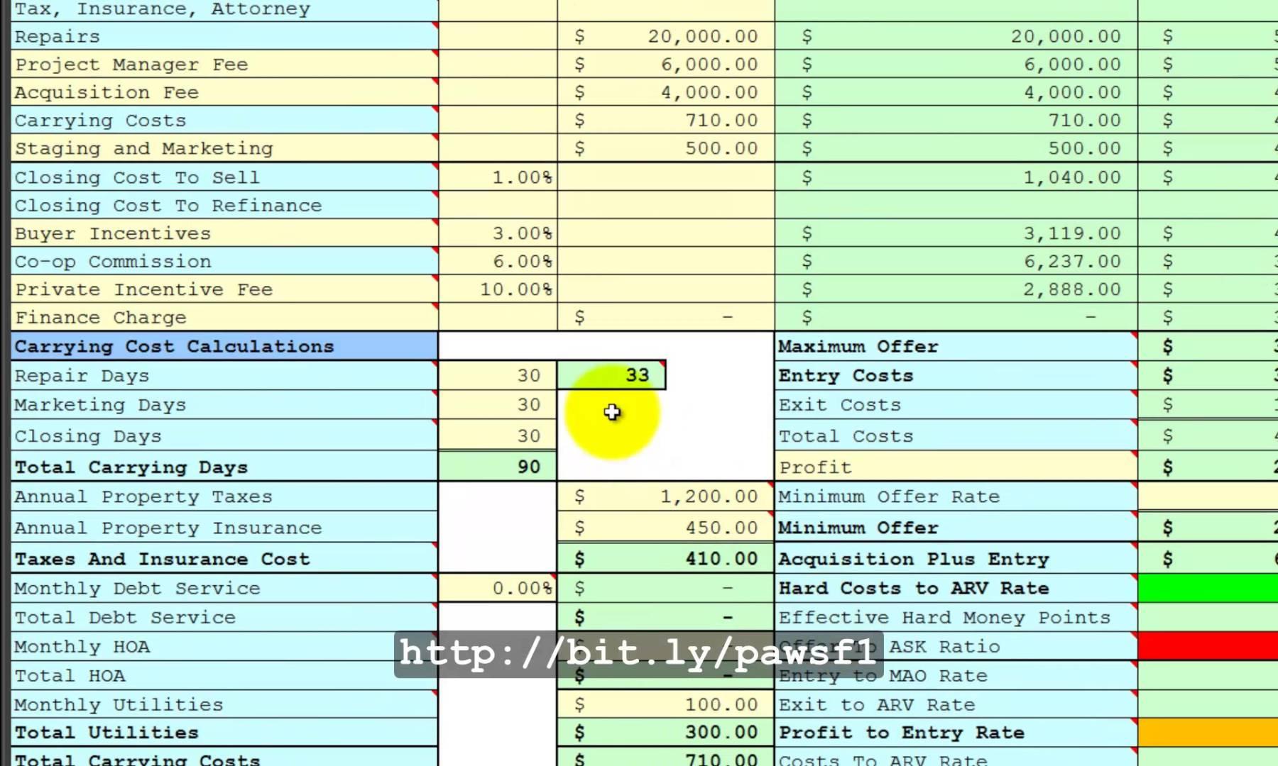Rent Vs Buy Equipmentysis Spreadsheet Download