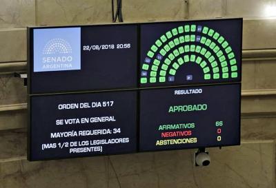 Senadores argentinos aprobaron allanamientos a Cristina Fernández de Kirchner