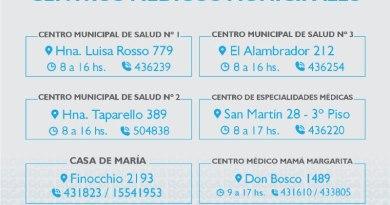 Río Grande: Se Recuerdan Los Contactos De Los Centros De Salud Municipales