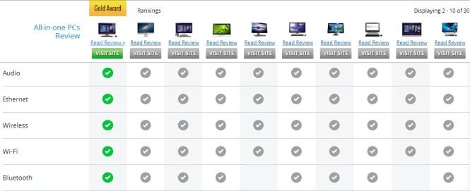 10 PC All In One Terbaik Saat Ini
