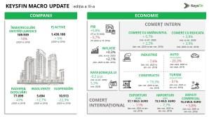 KeysFin_Macro_Update_Economie