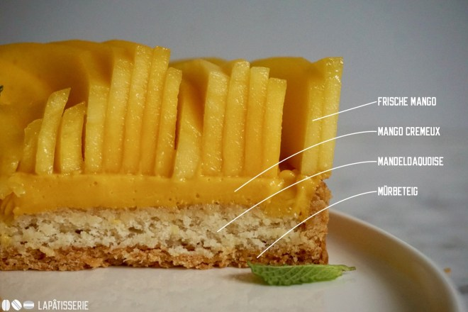 TarteMangue.Cut