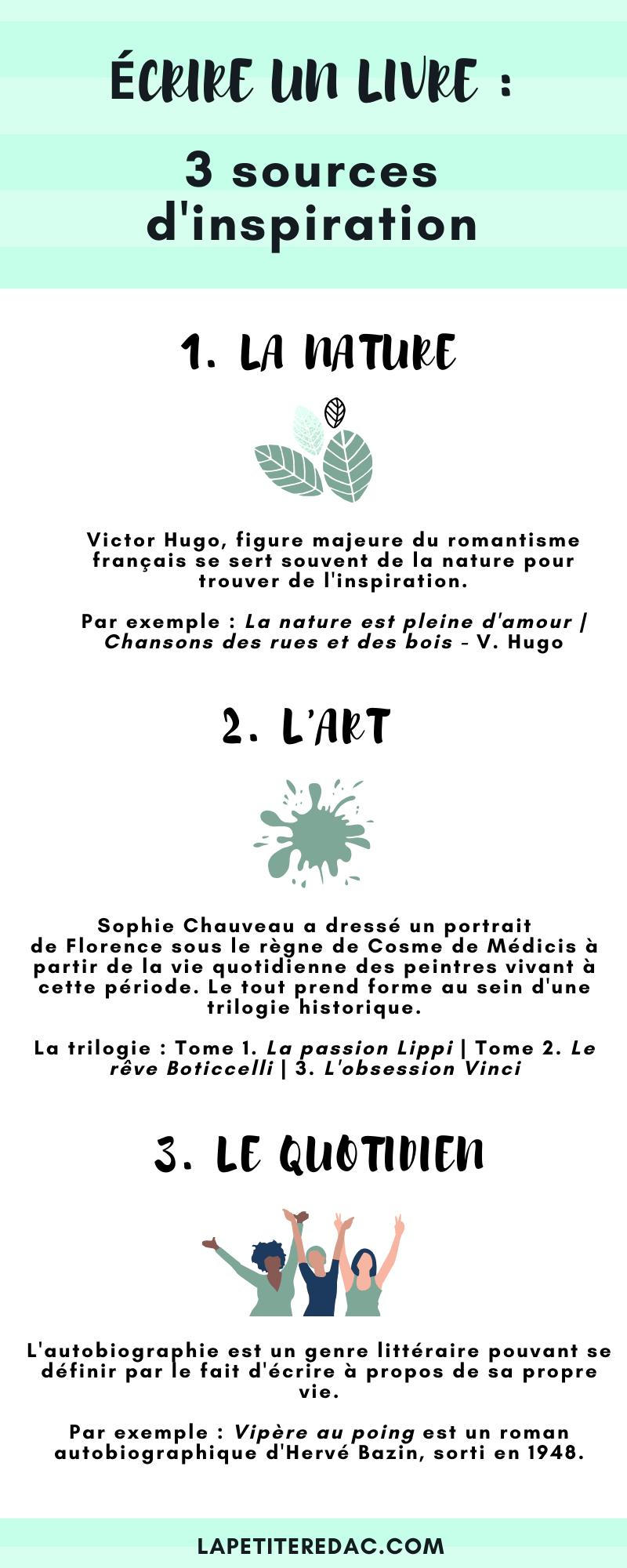 infographie littéraire (1)