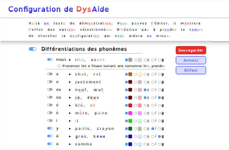 dysaide
