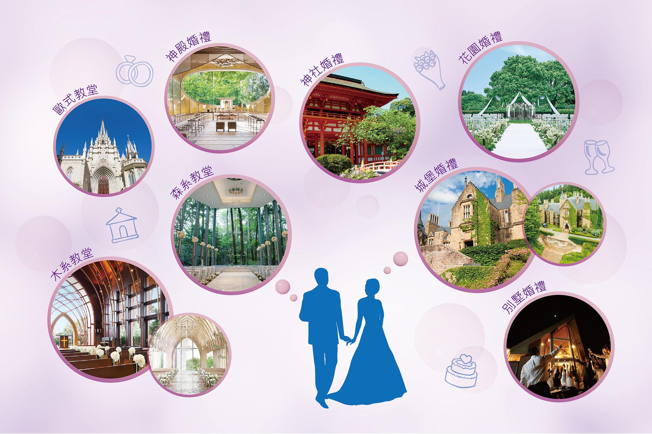 客製化日本海外婚禮