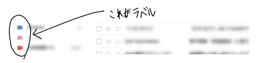 Gmailのラベル機能とは?