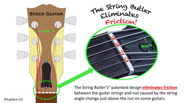 String-Butler-Problem-Addressed-Laplace