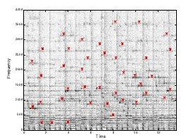 shazam-spectrogram