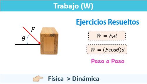 Fórmula del Trabajo Neto