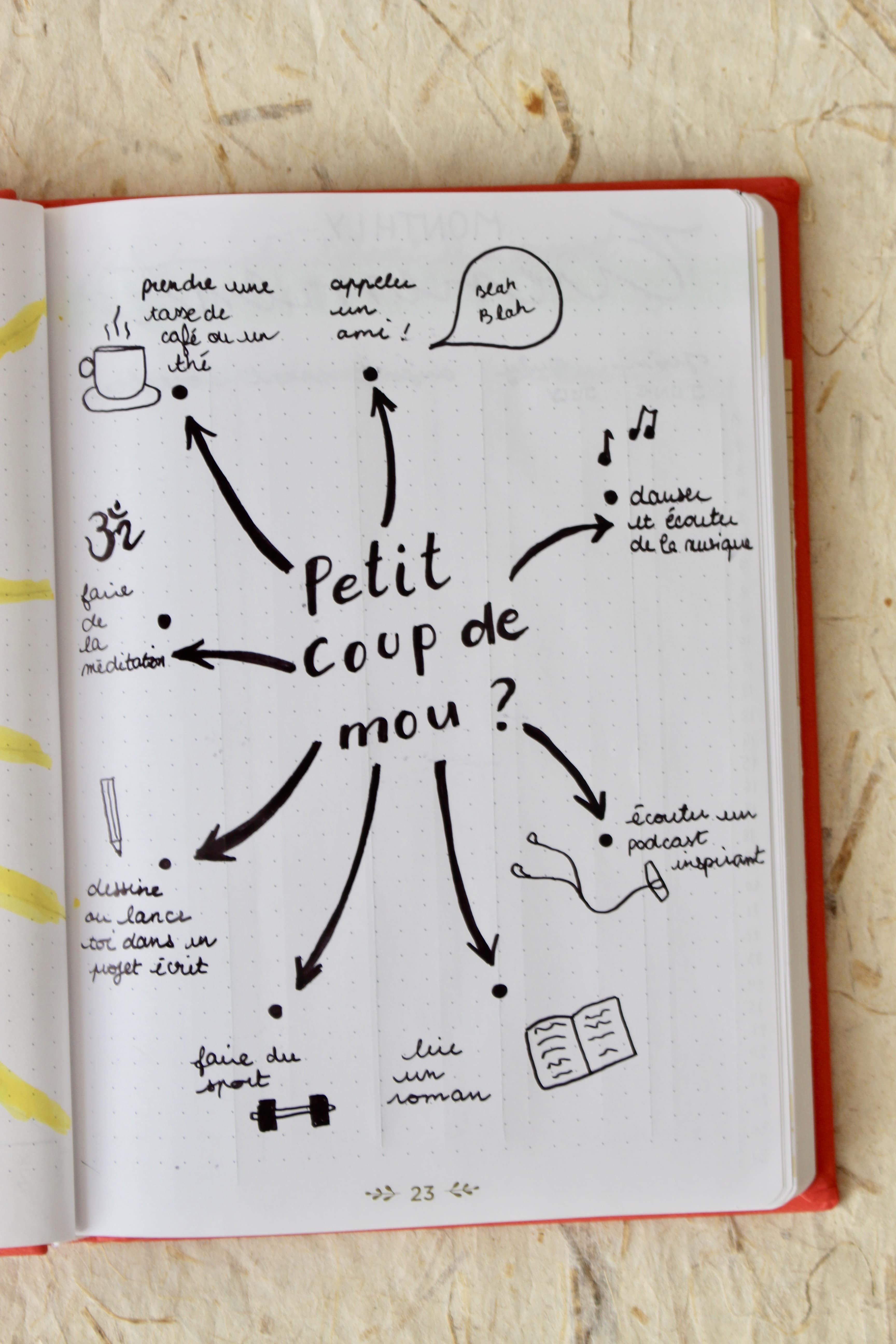 bullet-journal-exemple-bad-day-idear