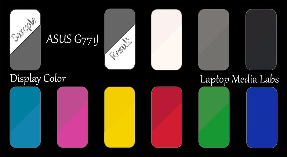 DisplayColor-E-ASUS G771J