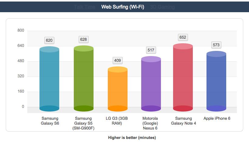 6-web-surfing