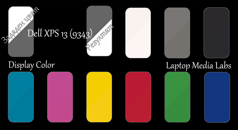 DisplayColor-Dell XPS 13 (9343)