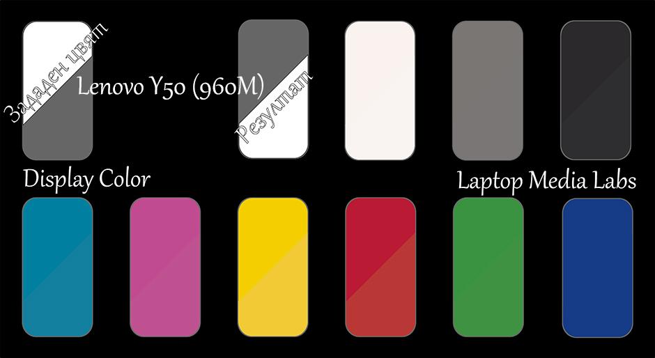 DisplayColor-Lenovo Y50 (960M)