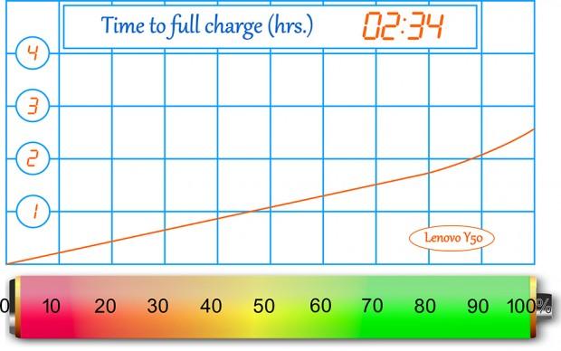 E-Battery-Lenovo Y50