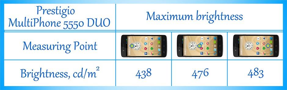 E-Brightness-Prestigio MultiPhone 5550 DUO