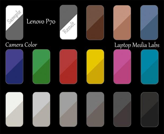 E-CameraColor-Lenovo P70