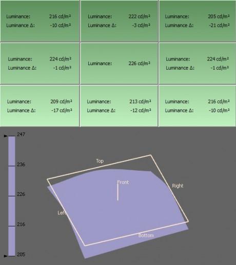 Luminance-Dell XPS 13 (9343)