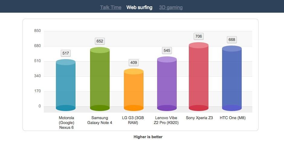 web-surfing-940x474