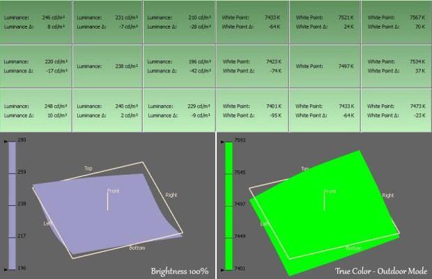 BefMax-TrueColor-OutdoorMode