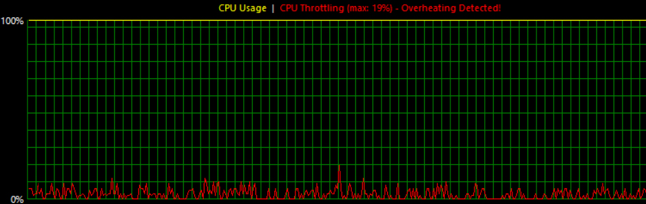 cpu-throttling
