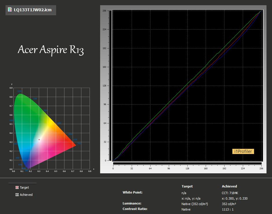 i1Profiler-Acer Aspire R13