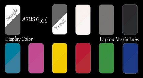 DisplayColor-ASUS-G551J-940x514